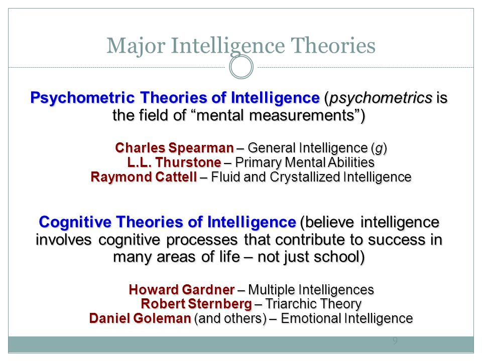 Major Intelligence Theories