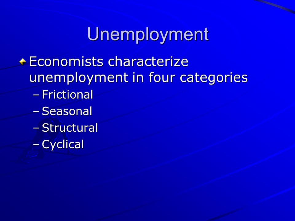 Unemployment Economists characterize unemployment in four categories