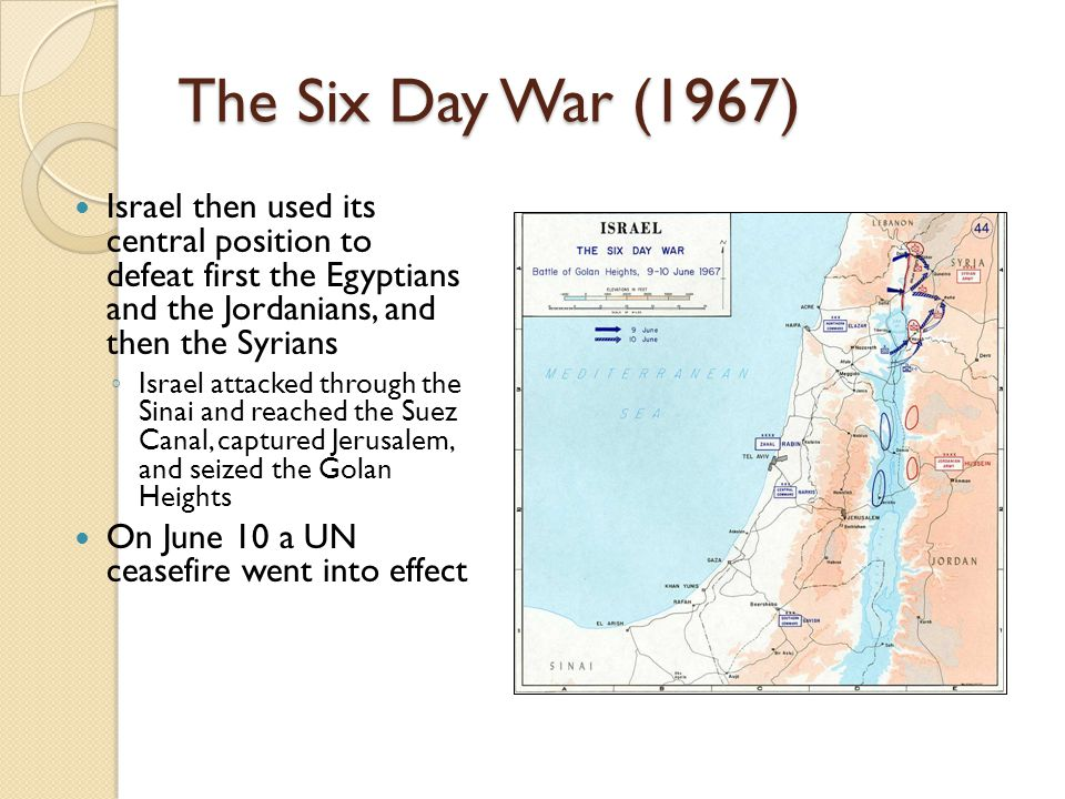 The Six Day War (1967) Israel then used its central position to defeat first the Egyptians and the Jordanians, and then the Syrians.
