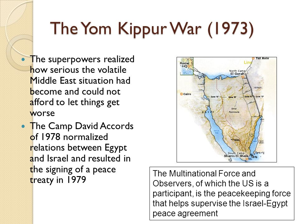 The Yom Kippur War (1973)