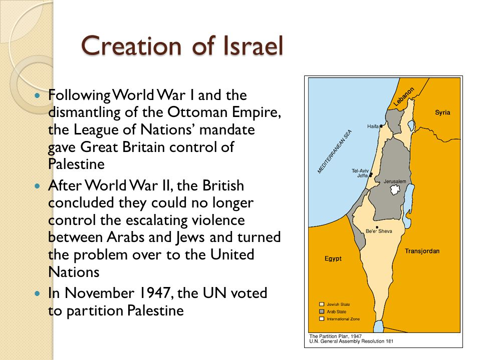 Creation of Israel
