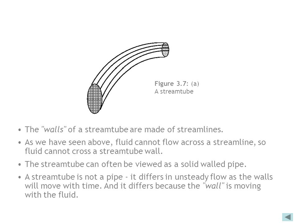 The walls of a streamtube are made of streamlines.