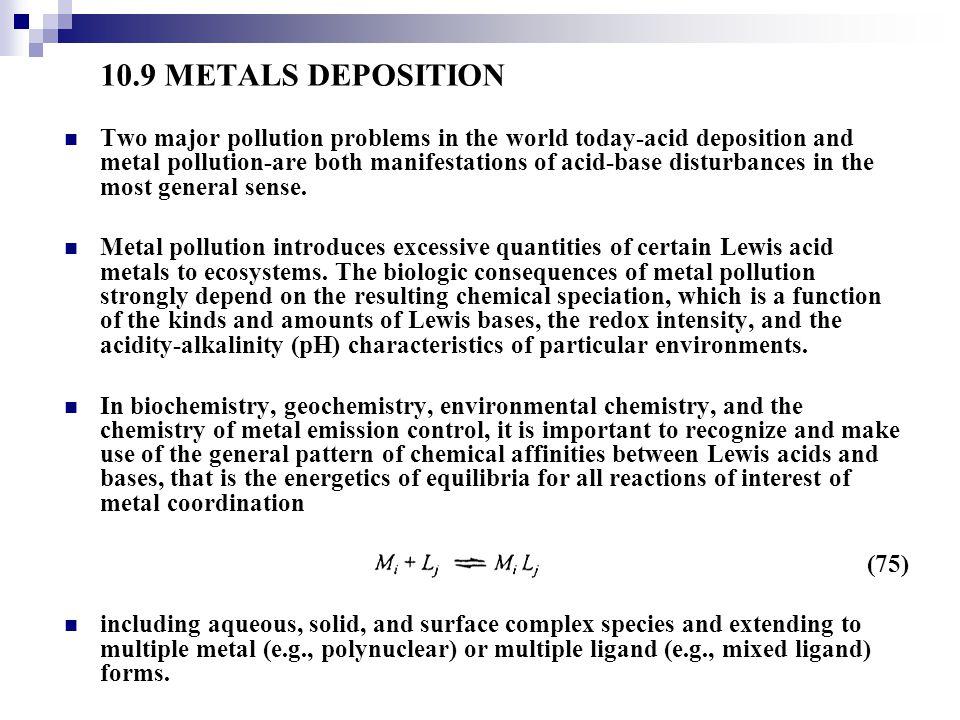 10.9 METALS DEPOSITION