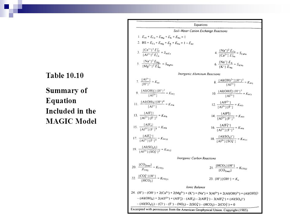 Table 10.10 Summary of Equation Included in the MAGIC Model
