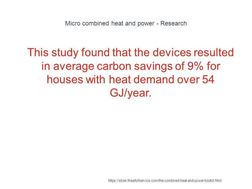 Micro combined heat and power - Research