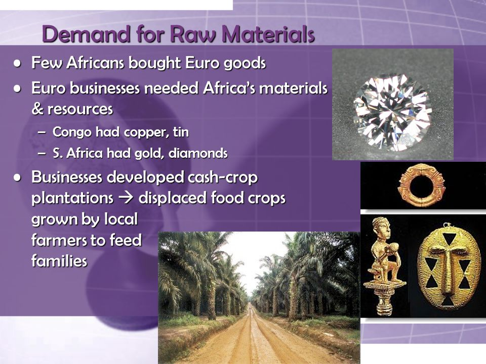 Demand for Raw Materials