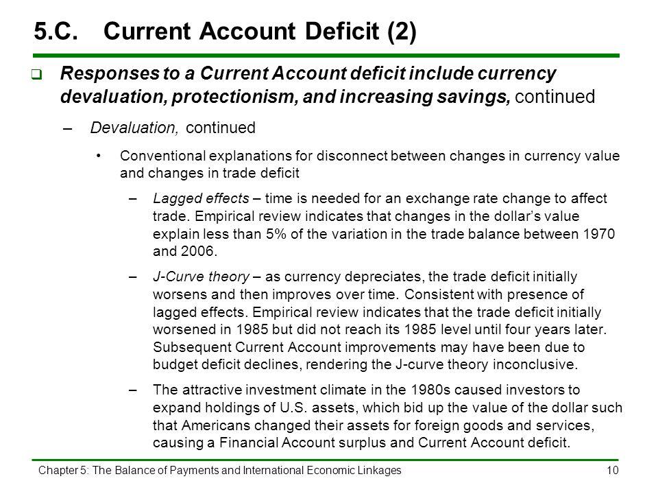 5.C. Current Account Deficit (3)