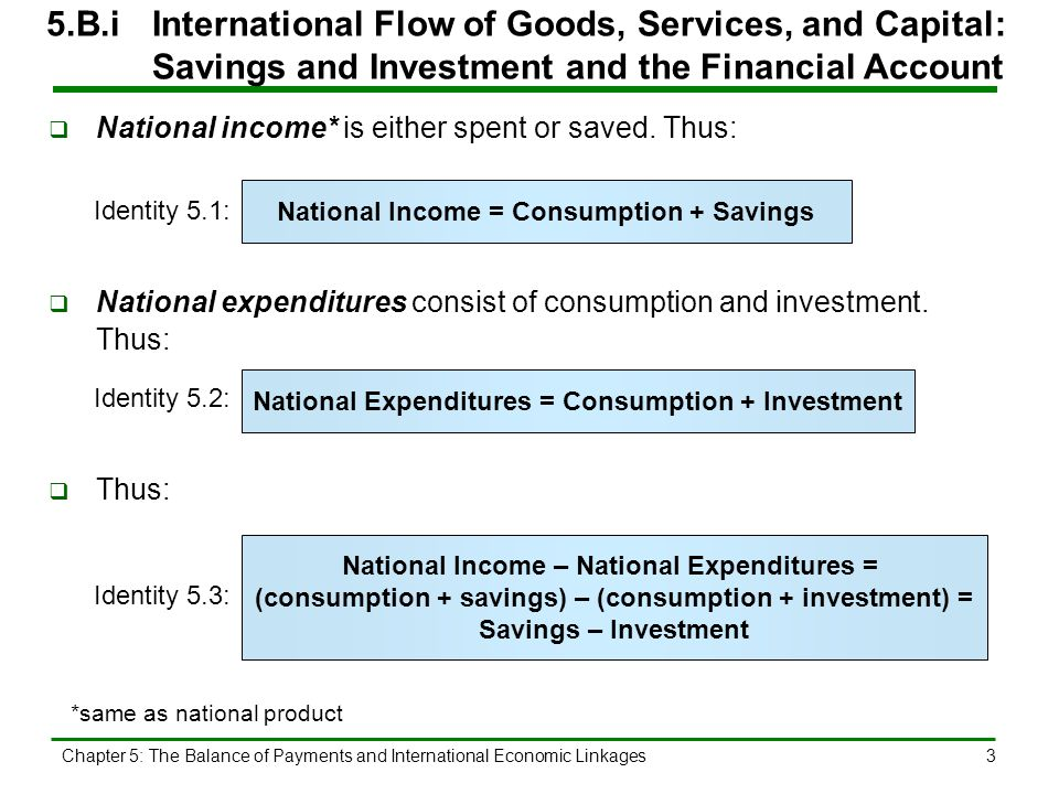 5.B.i International Flow of Goods, Services, and Capital: Savings and Investment and the Financial Account
