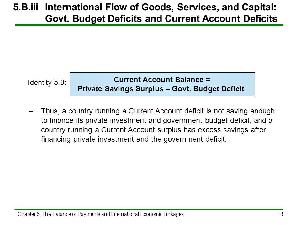 5.C. Current Account Deficit (1)