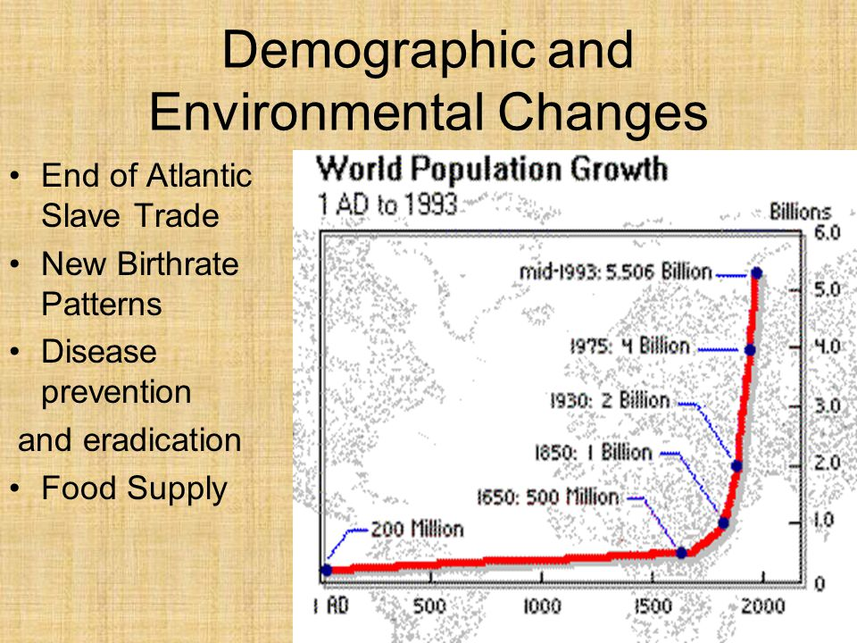Demographic and Environmental Changes