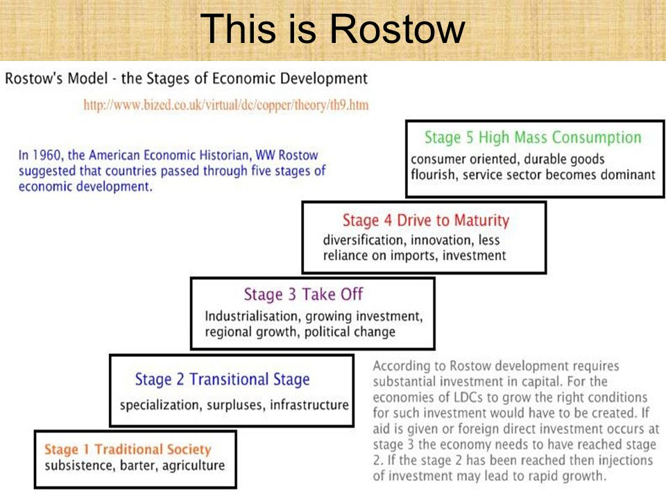 This is Rostow