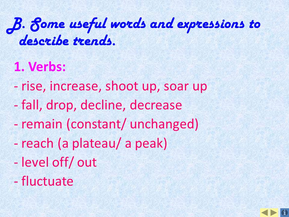 B. Some useful words and expressions to describe trends.