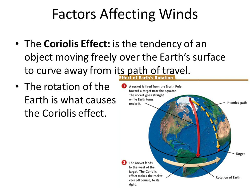 Factors Affecting Winds