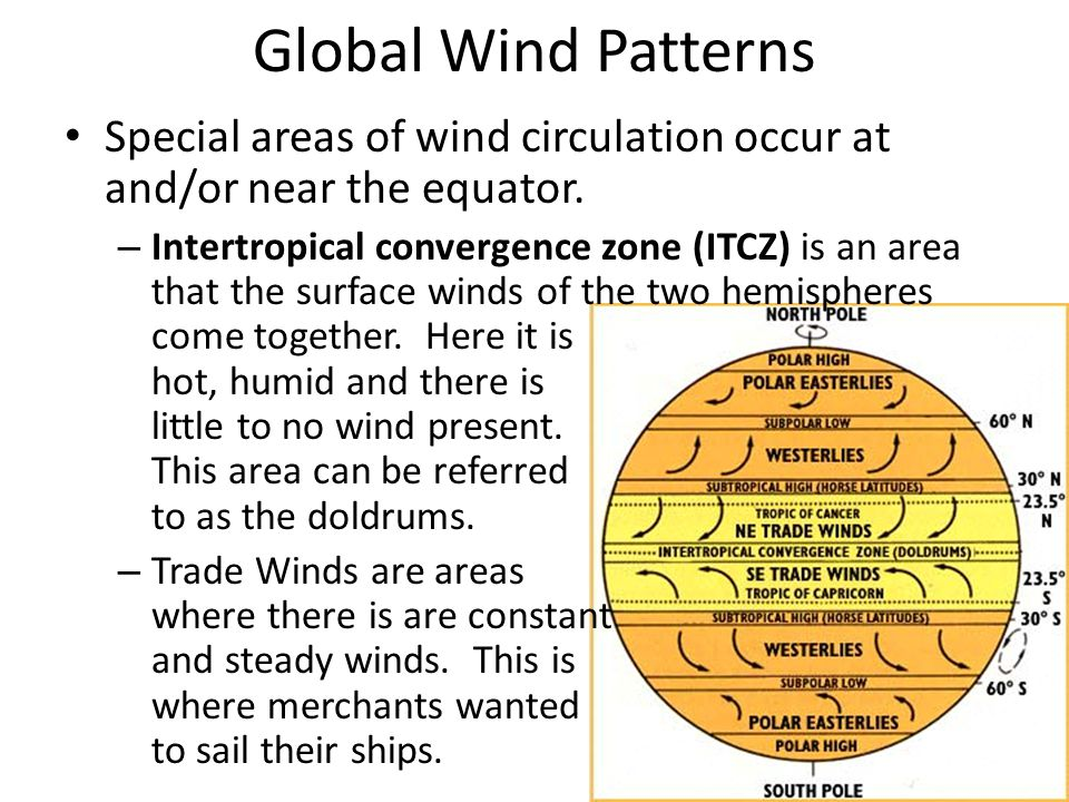Global Wind Patterns Special areas of wind circulation occur at and/or near the equator.