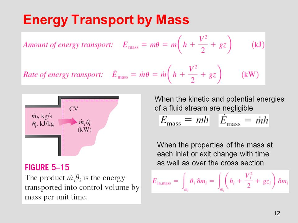 Energy Transport by Mass