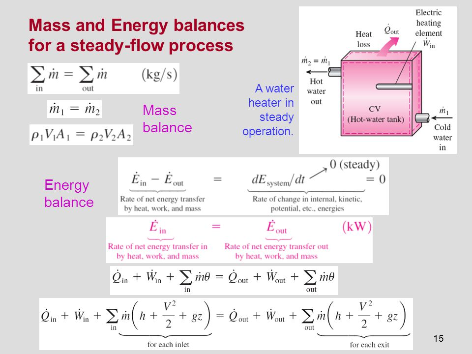 Mass and Energy balances for a steady-flow process