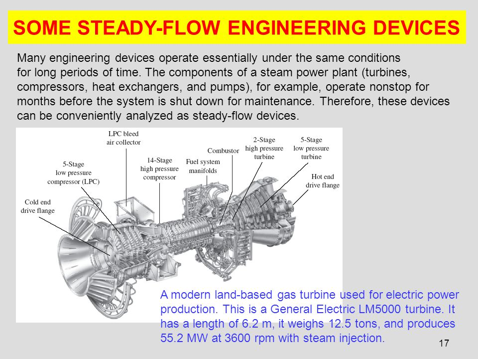 SOME STEADY-FLOW ENGINEERING DEVICES