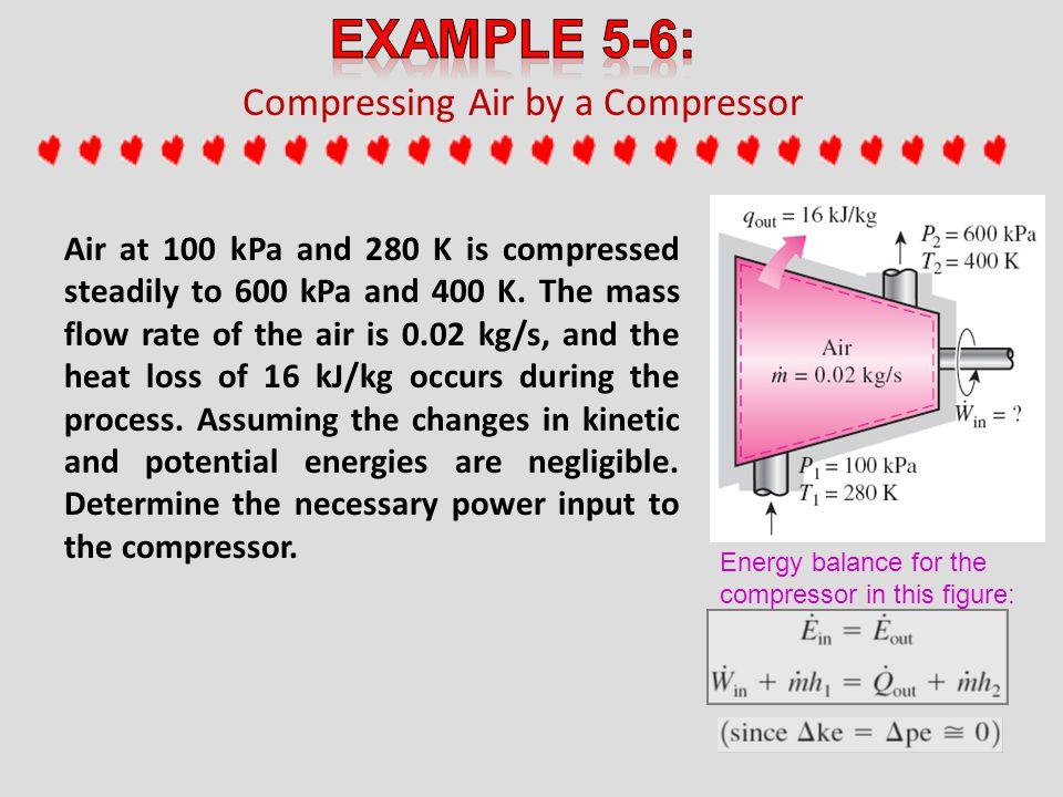 Compressing Air by a Compressor