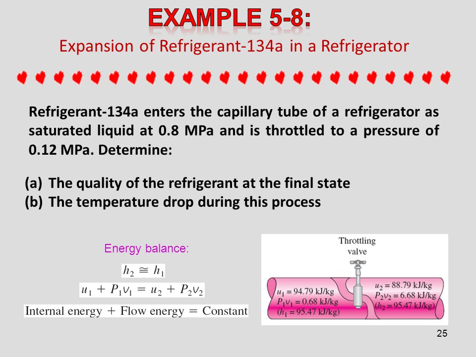 Expansion of Refrigerant-134a in a Refrigerator
