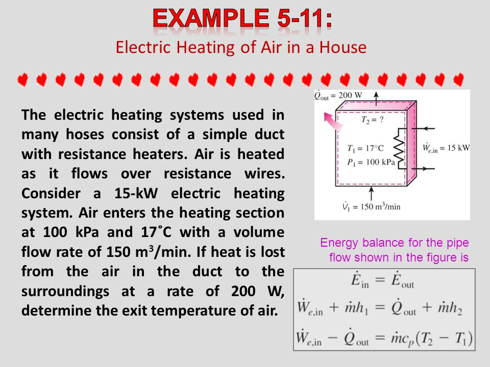 Electric Heating of Air in a House