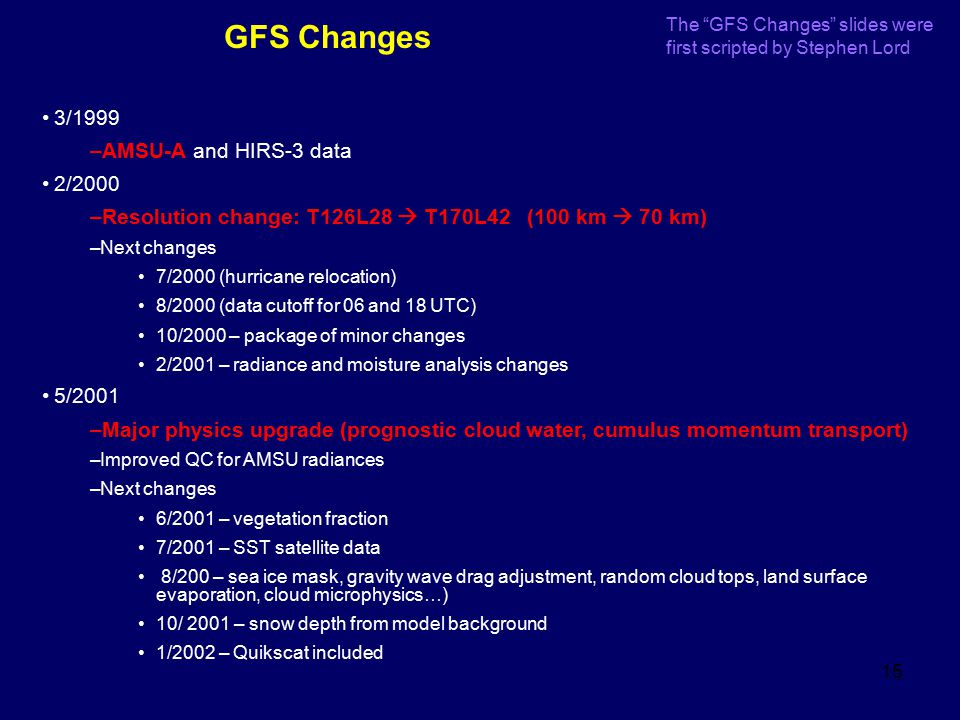 GFS Changes 3/1999 AMSU-A and HIRS-3 data 2/2000
