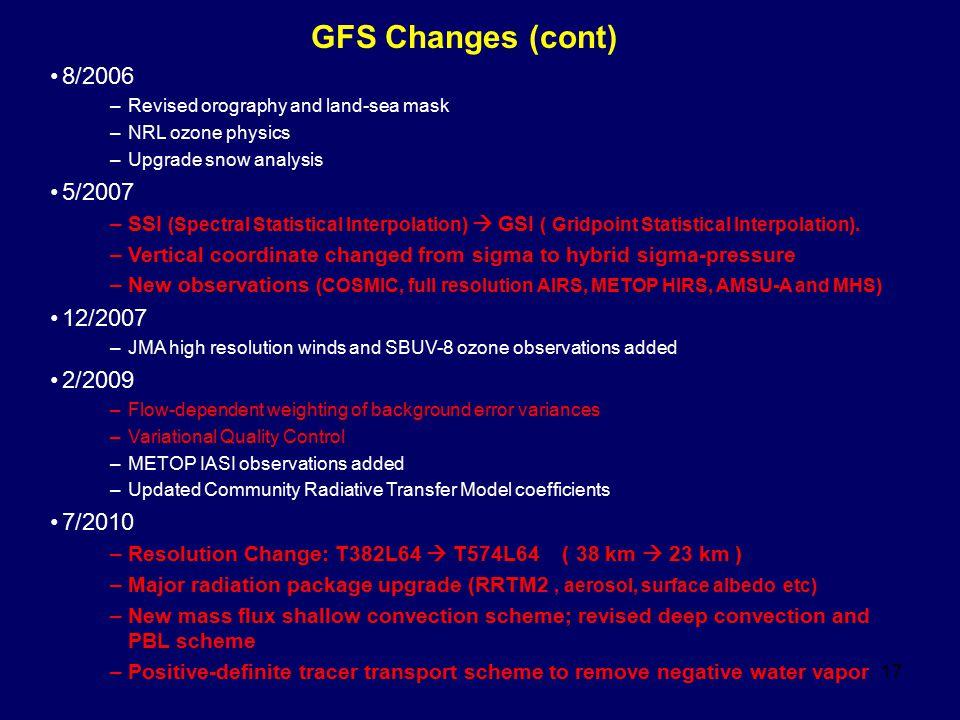 GFS Changes (cont) 8/2006 5/2007 12/2007 2/2009 7/2010