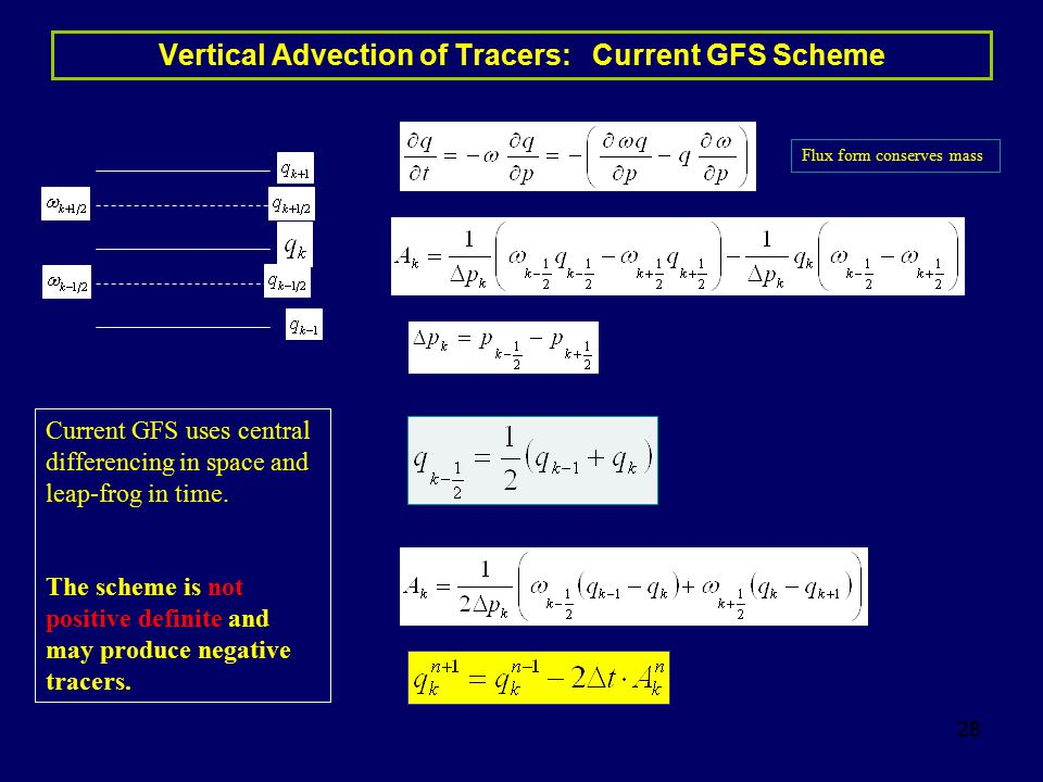 Vertical Advection of Tracers: Current GFS Scheme