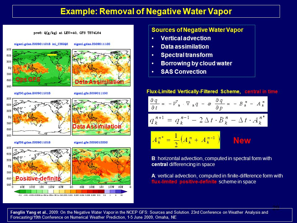 Example: Removal of Negative Water Vapor