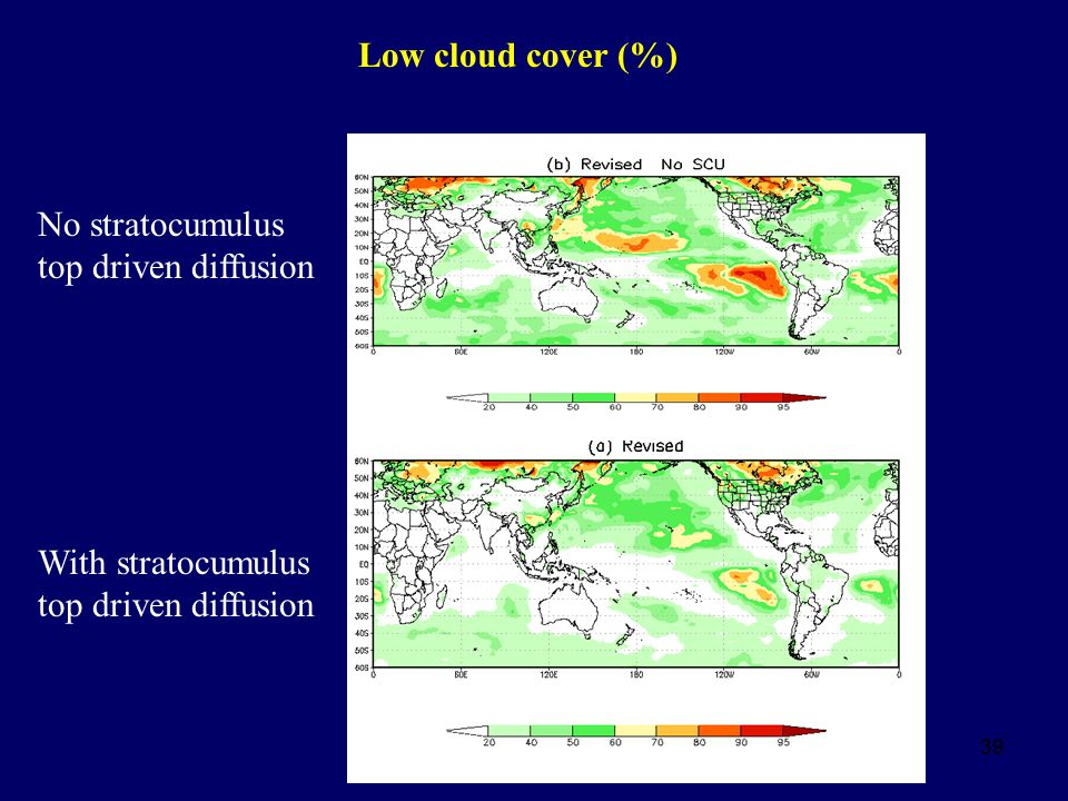 Low cloud cover (%) No stratocumulus top driven diffusion With stratocumulus top driven diffusion