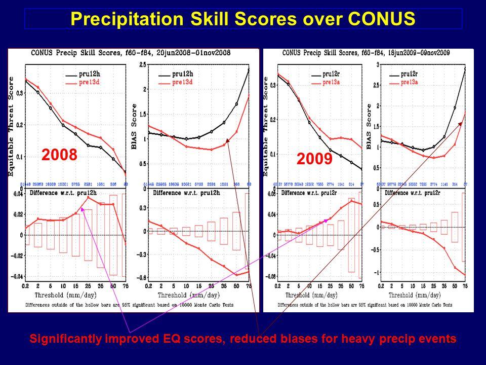 Precipitation Skill Scores over CONUS