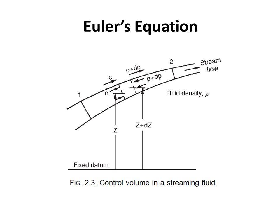 Euler's Equation