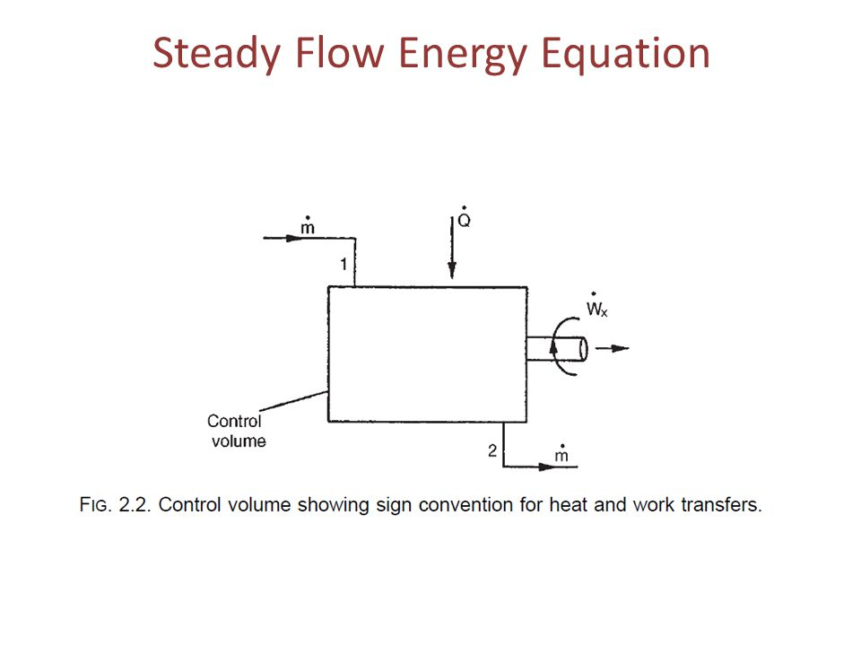 Steady Flow Energy Equation