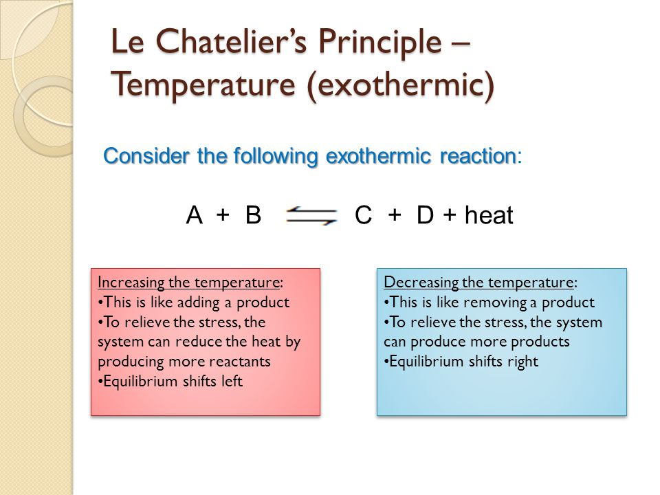 Le Chatelier's Principle – Temperature (exothermic)