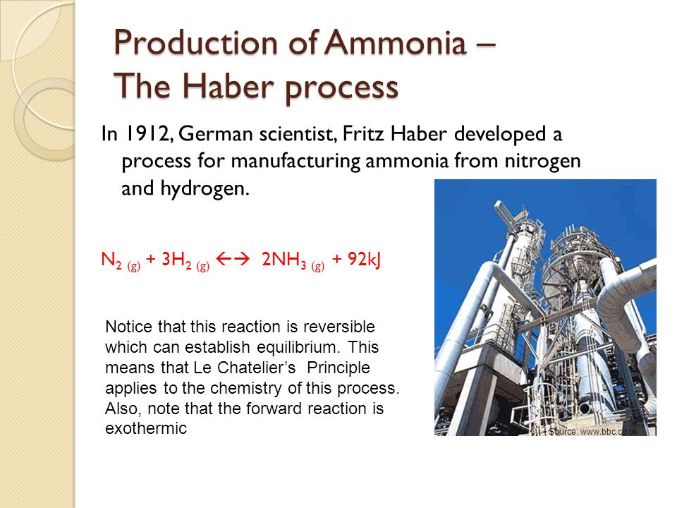 Production of Ammonia – The Haber process