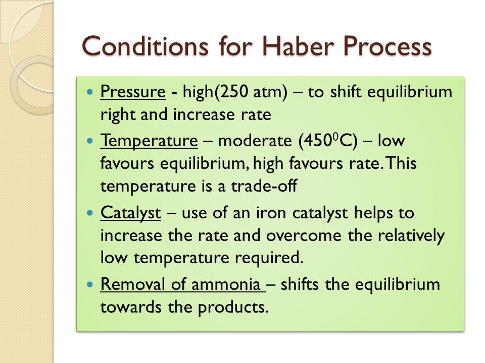 Conditions for Haber Process
