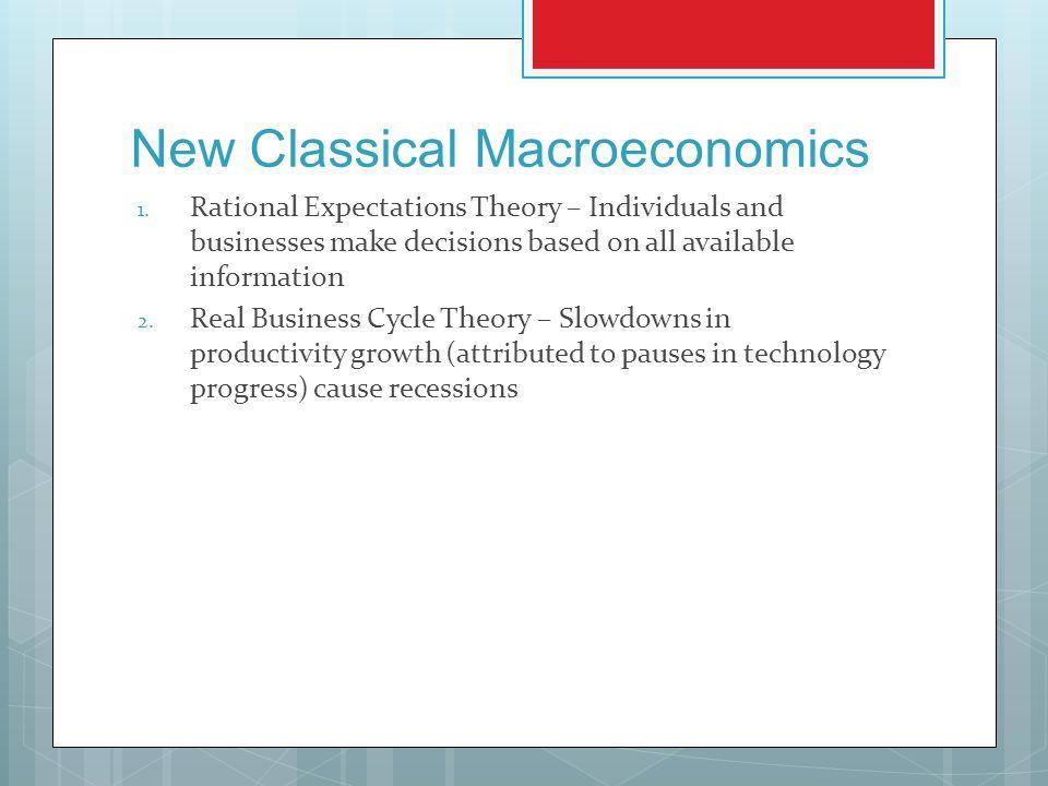 New Classical Macroeconomics