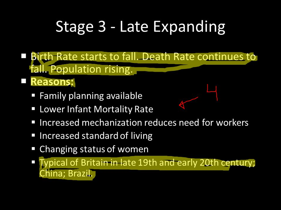 Stage 3 - Late Expanding Birth Rate starts to fall. Death Rate continues to fall. Population rising.