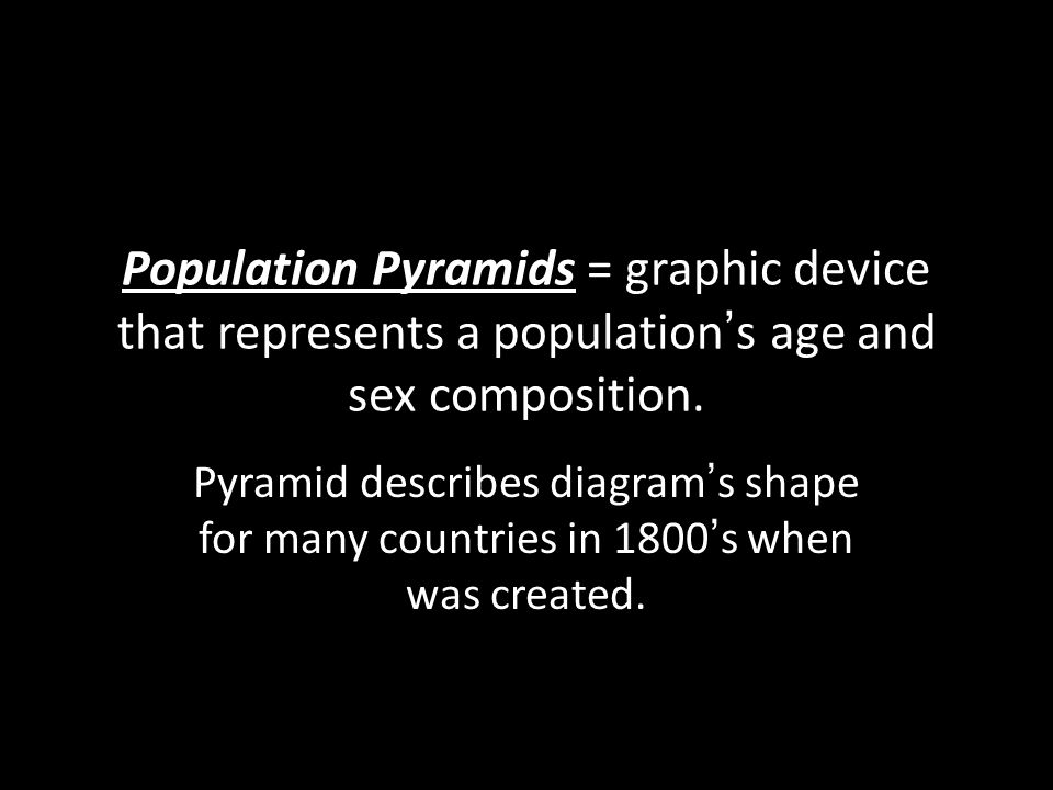 Population Pyramids = graphic device that represents a population's age and sex composition.