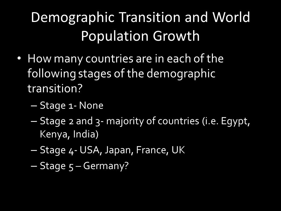 Demographic Transition and World Population Growth