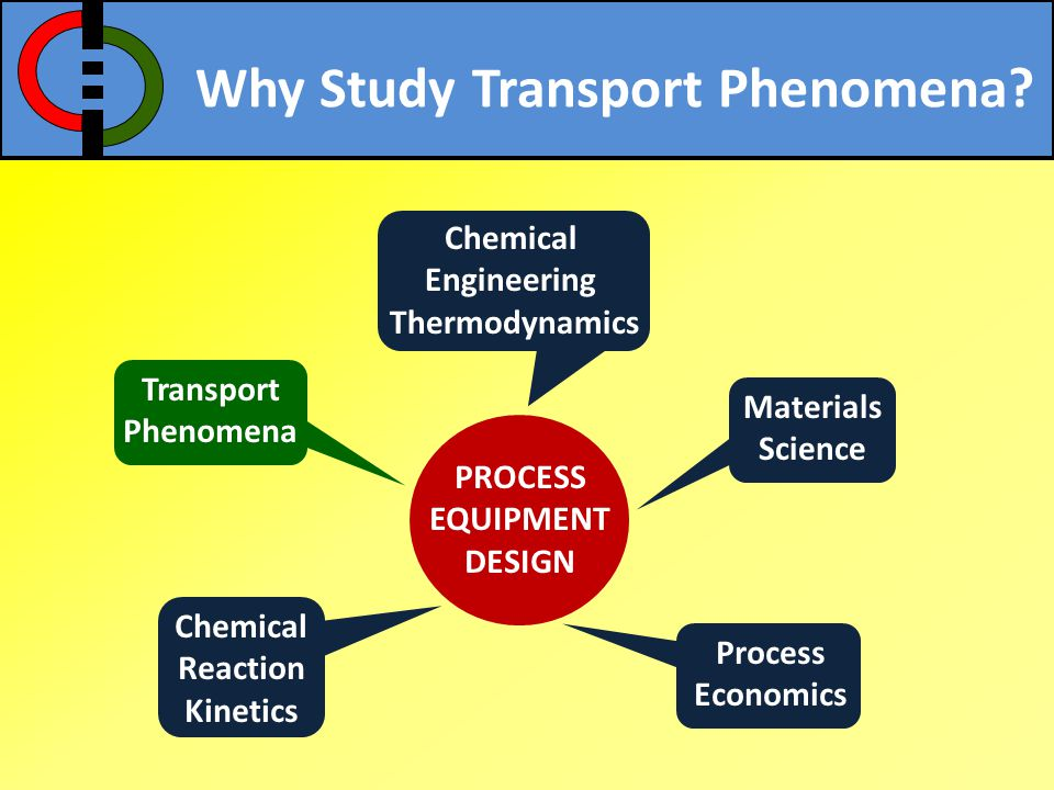 Why Study Transport Phenomena