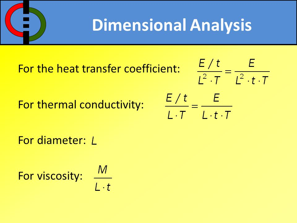 Dimensional Analysis For the heat transfer coefficient: For thermal conductivity: For diameter: For viscosity: