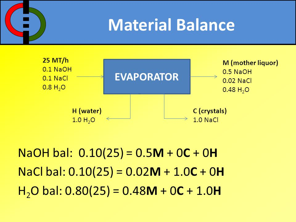 Material Balance 25 MT/h. 0.1 NaOH. 0.1 NaCl. 0.8 H2O. M (mother liquor) 0.5 NaOH. 0.02 NaCl.