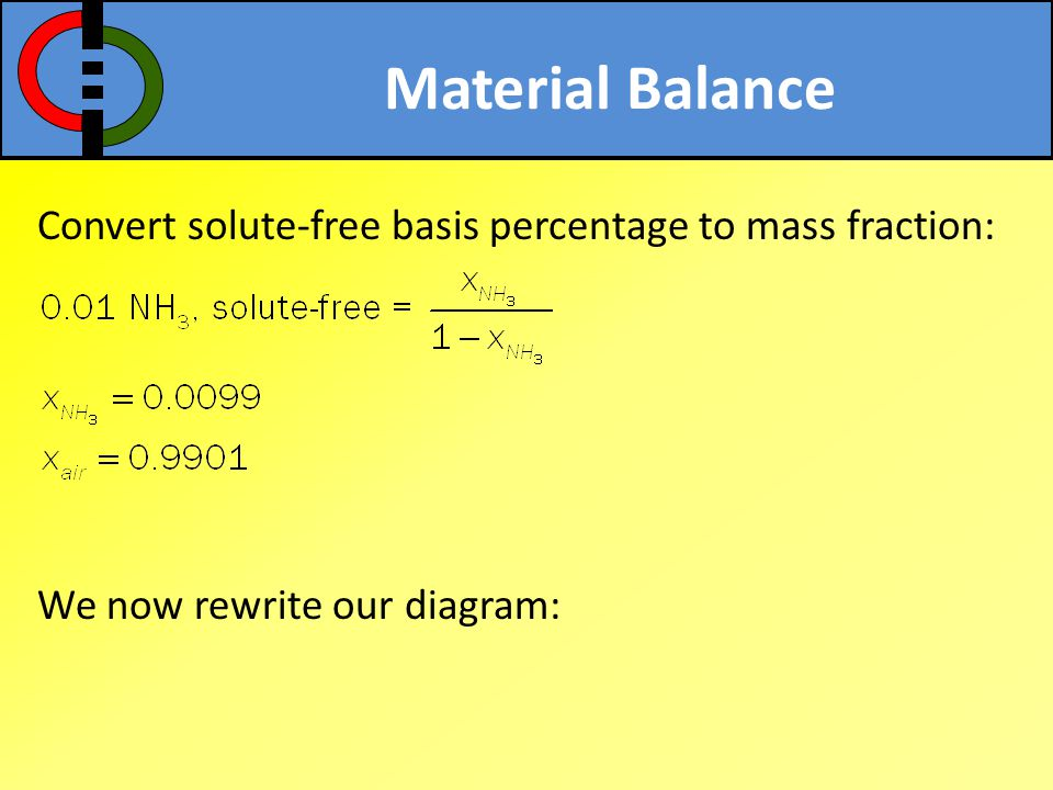 Material Balance Convert solute-free basis percentage to mass fraction: We now rewrite our diagram:
