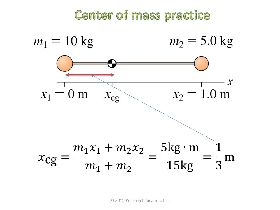 Center of mass practice
