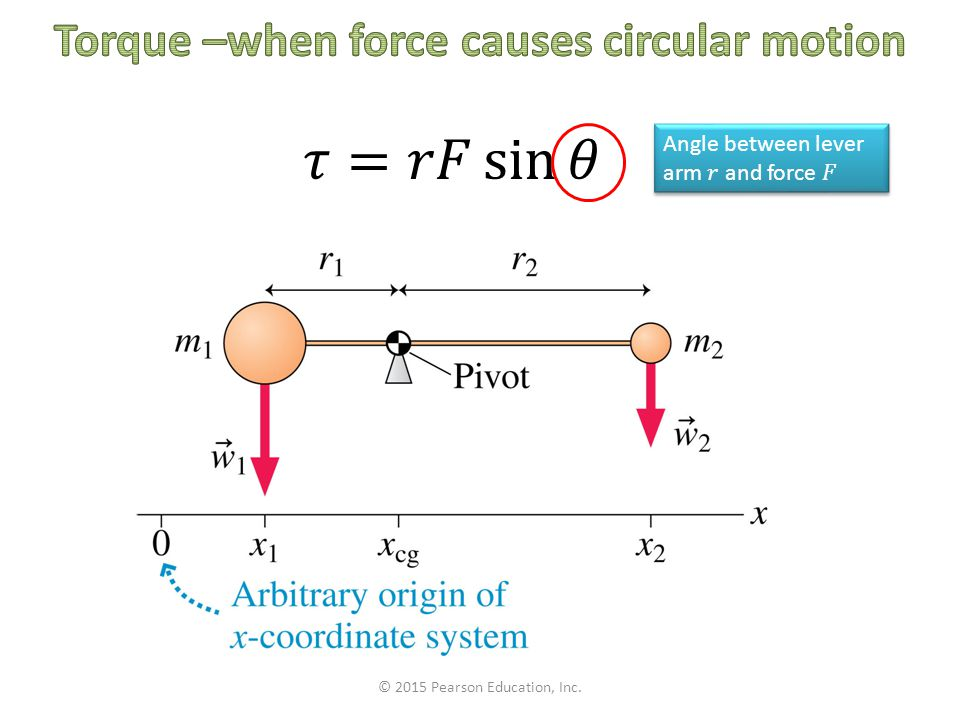 Torque –when force causes circular motion