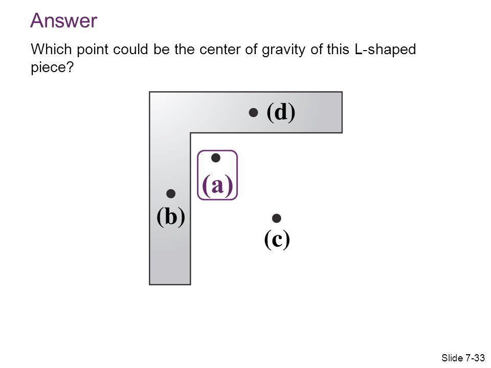 Answer Which point could be the center of gravity of this L-shaped piece (a) Answer: A Slide 7-33