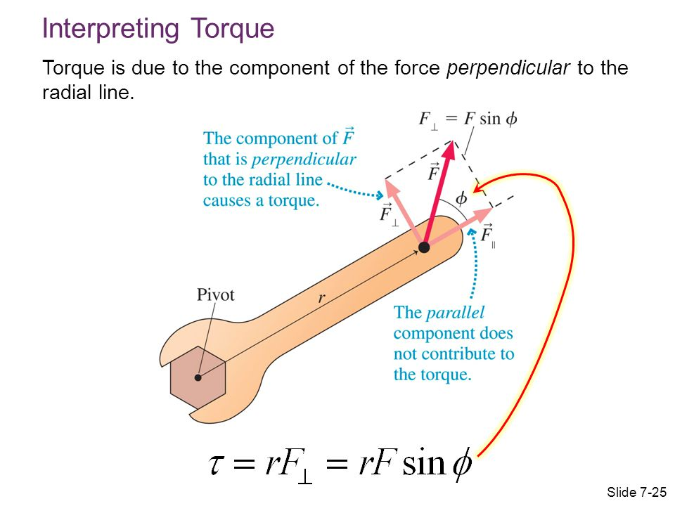 Interpreting Torque Torque is due to the component of the force perpendicular to the radial line.