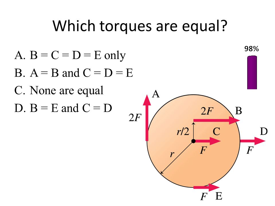 Which torques are equal