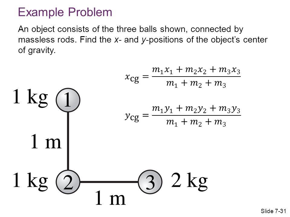 Example Problem 𝑥 cg = 𝑚 1 𝑥 1 + 𝑚 2 𝑥 2 + 𝑚 3 𝑥 3 𝑚 1 + 𝑚 2 + 𝑚 3