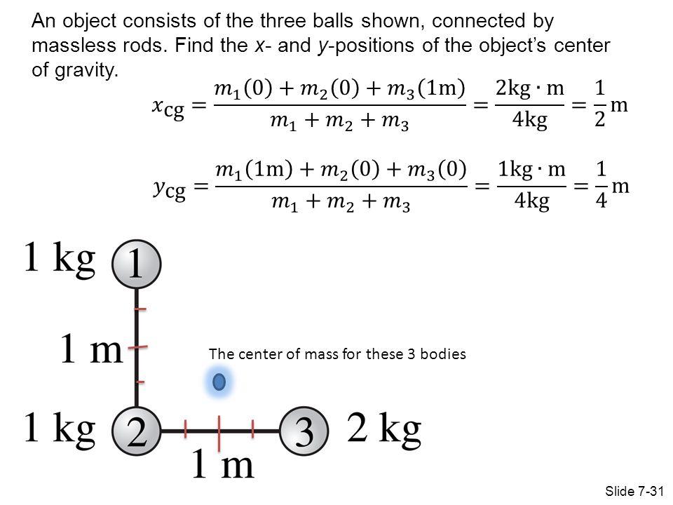 𝑥 cg = 𝑚 1 0 + 𝑚 2 0 + 𝑚 3 1m 𝑚 1 + 𝑚 2 + 𝑚 3 = 2kg∙m 4kg = 1 2 m